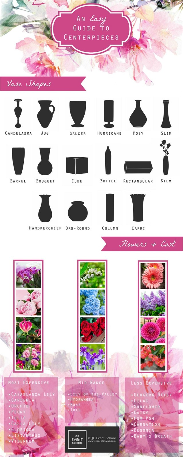 Easy Guide to Centerpieces
