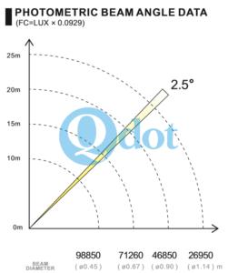QB-5R DATA_1