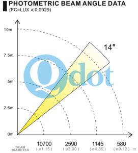 QS-90 data_1