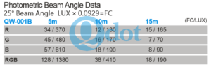 QW-001B data_1