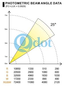 QP-044 DATA_1