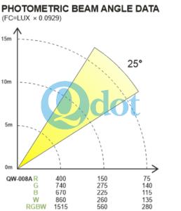 QW-008A DATA_1