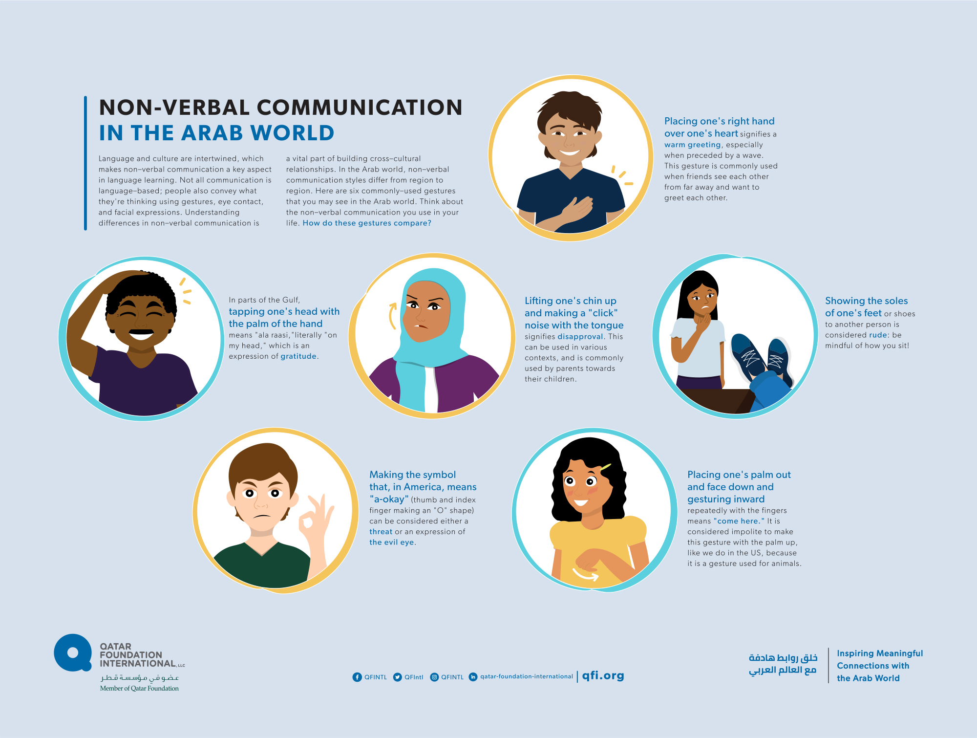 Infographic Non Verbal Communication In The Arab World