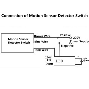 Outdoor 220V Automatic Infrared PIR Motion Sensor Switch