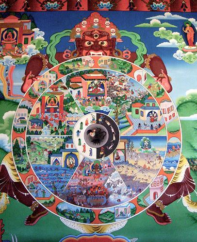 The Tibetan Buddhist Wheel of Becoming or Cycle of Samsara