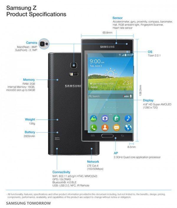 Samsung Z especificaciones
