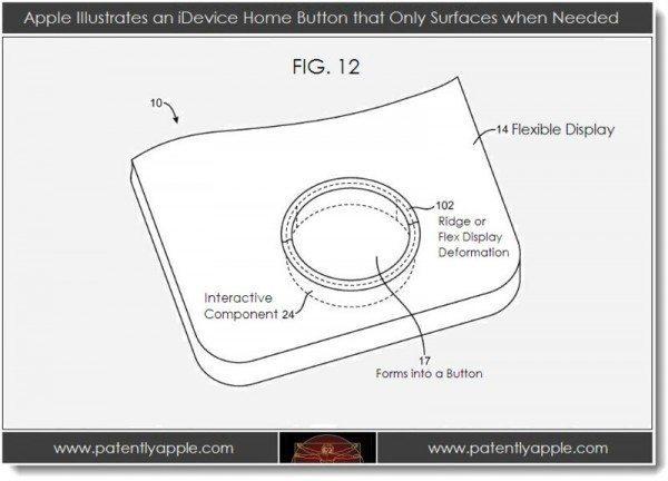 Patente iPhone y iPad pantallas flexibles