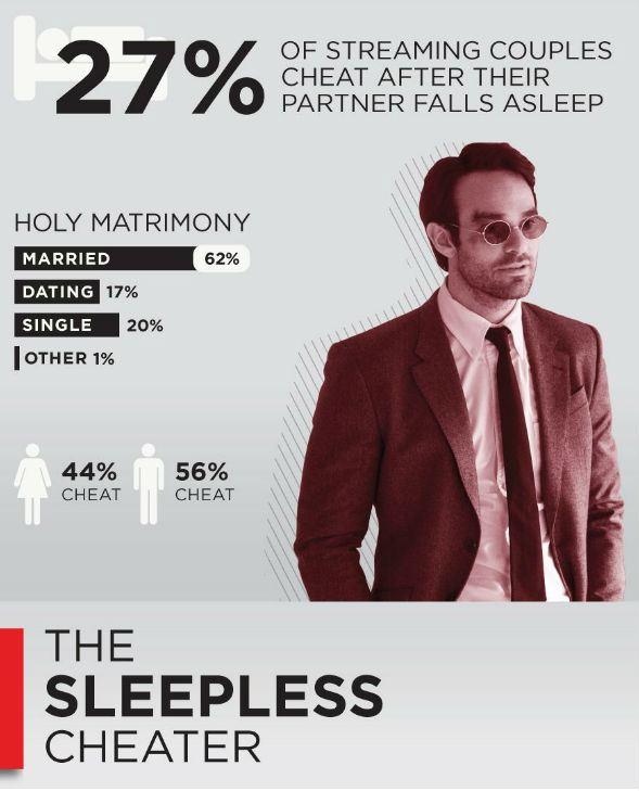 Netflix Infieles - The Sleepless Cheater