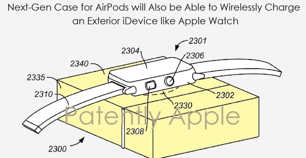 Apple AirPods carga inalámbrica estuche
