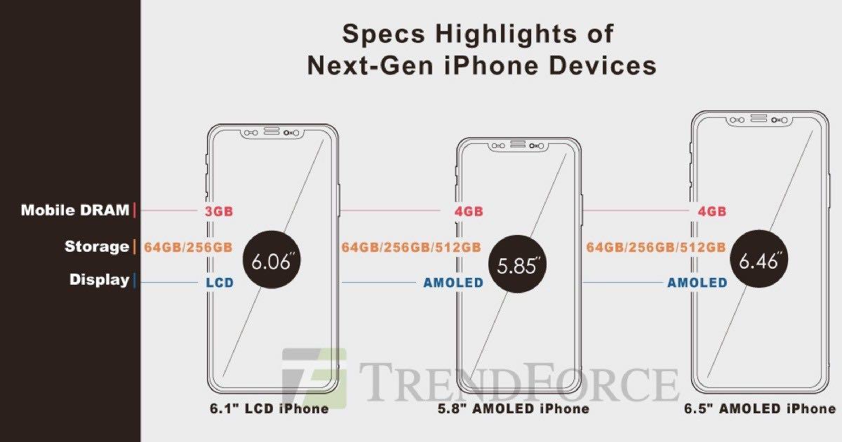 Tres nuevos iPhone 9 y iPhone X 2018
