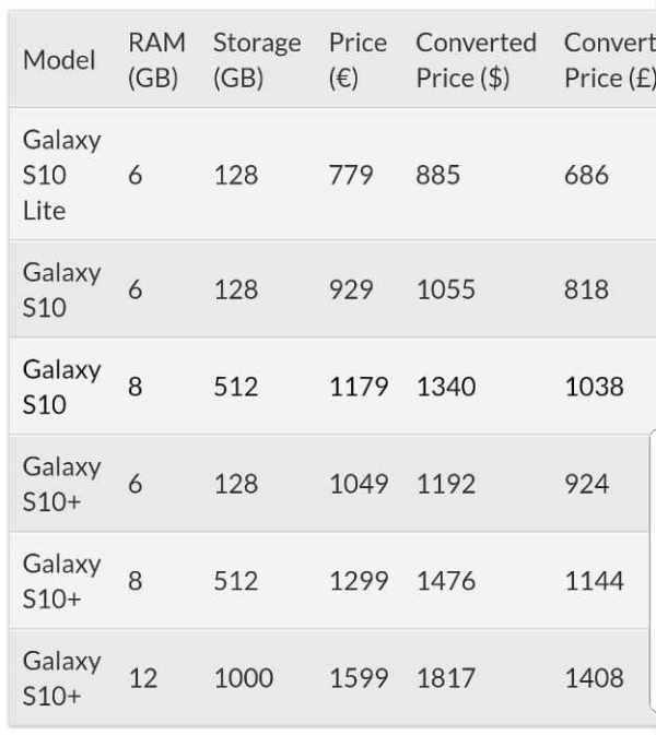 Precios del Galaxy S10 y S10+