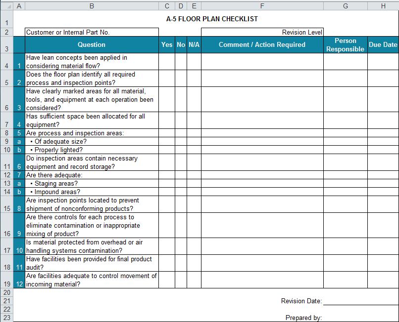 Security Audit Checklist