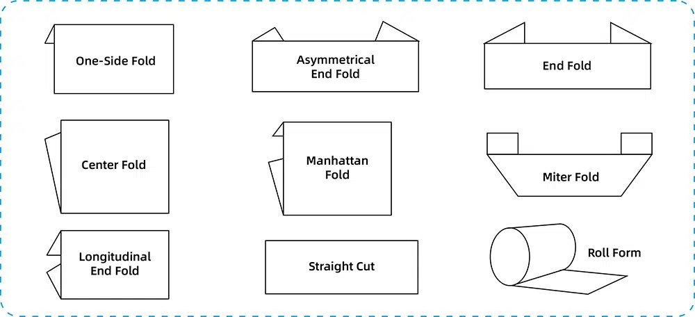 Labels fold type