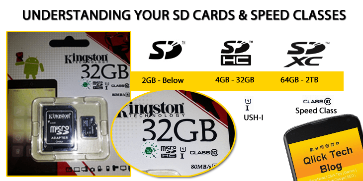Understanding SD Card and Speed Classes
