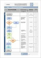 Vorlage Prozessbeschreibung Verifizierung