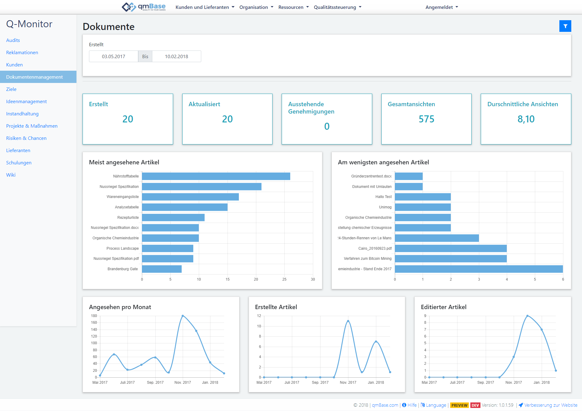 Dashboard of document manager