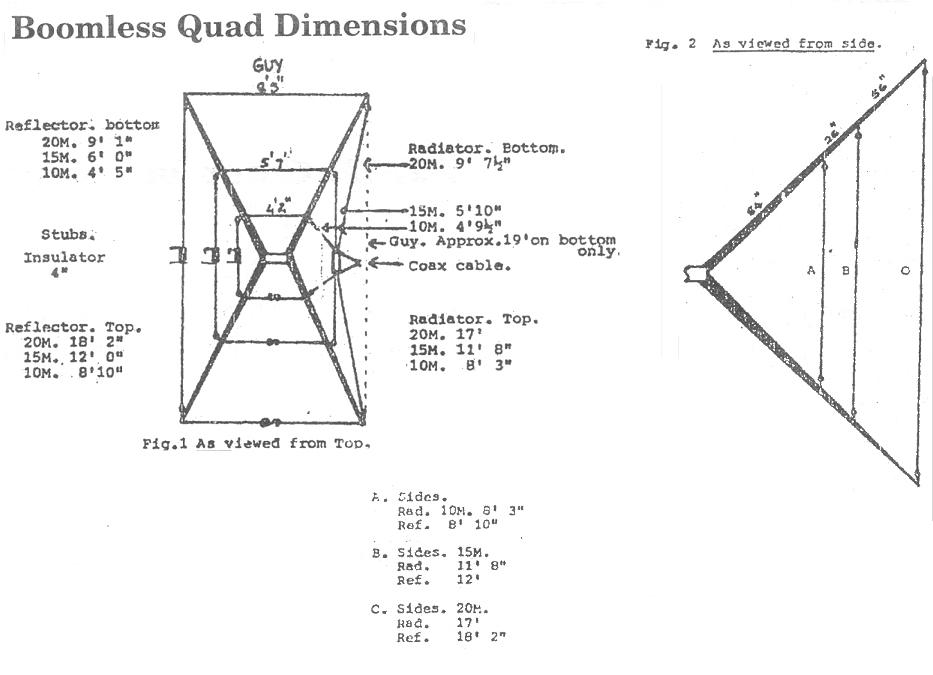 Hf Quad Antenna Construction