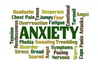 anxiety and related words graphic