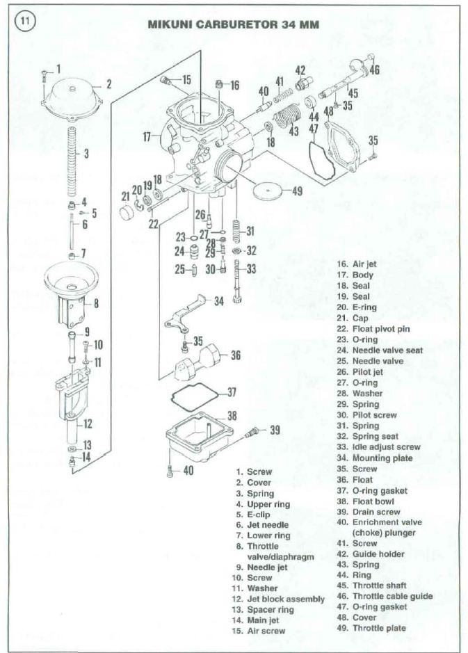 2004 Polaris Scrambler 500 Carburetor Adjustment