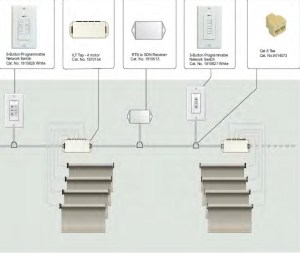 Quadomated » Integrating Somfy ILT Electric Shade with HAI