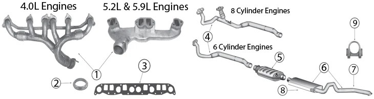 jeep grand cherokee zj exhaust parts