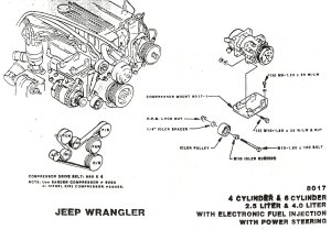 Jeep Air Complete Air Conditioning Retro Fit for 19871995 Jeep Wrangler YJ | Quadratec