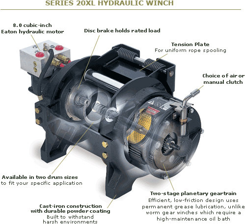 Image result for hydraulic winch motor