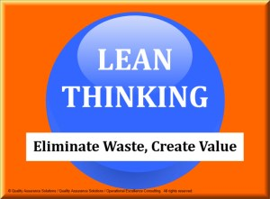 Lean Thinking Principles PowerPoint Presenation