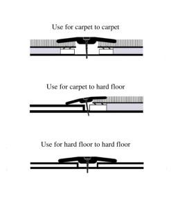 carpet to carpet threshold