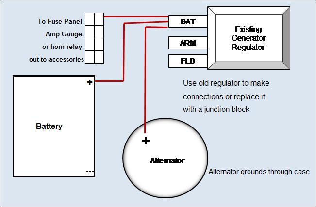 4 Wire Alternator Diagram Chevy Nilzanet – One Wire Alternator Wiring Diagram Chevy