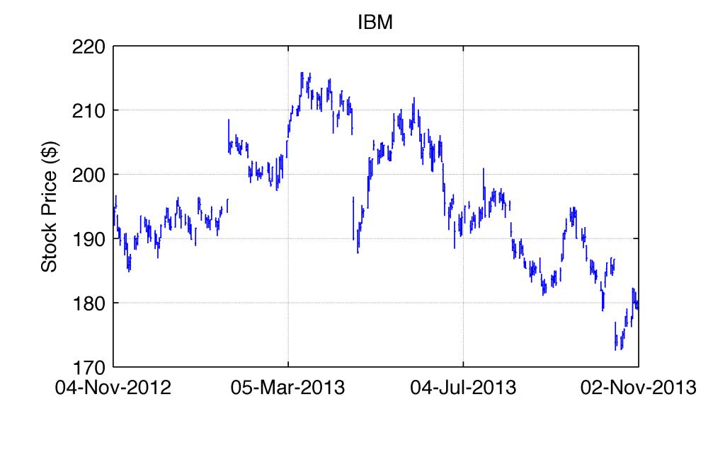 quandl-fig01