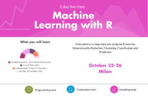 Locandina Machine Learning with R