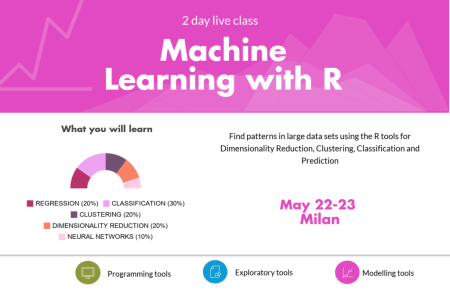 Machine Learning Spring