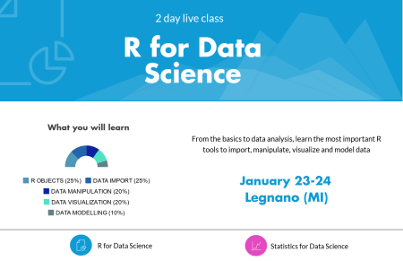 01.23.2019 - R for Data Science