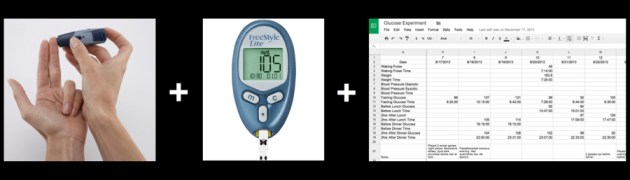 Glucose Monitor Test