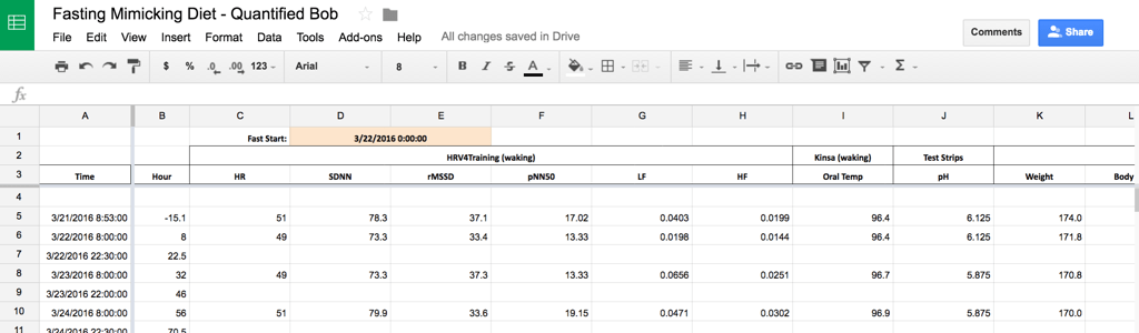Fasting Mimicking Diet spreadsheet data