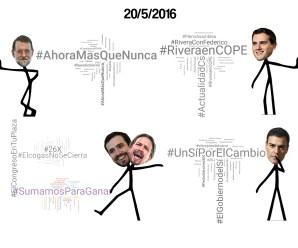 @TuitElecciones: ¿Cuáles son los hashtags más usados por los políticos en Twitter?