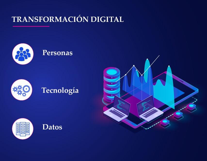 transformación digital ecuador