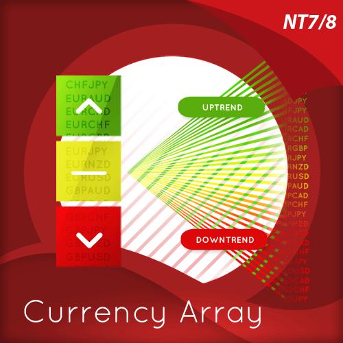 Currency Array Indicator for NinjaTrader