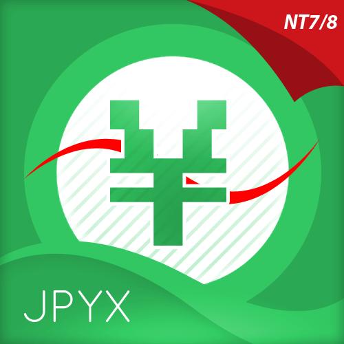 JPYX Indicator for NinjaTrader