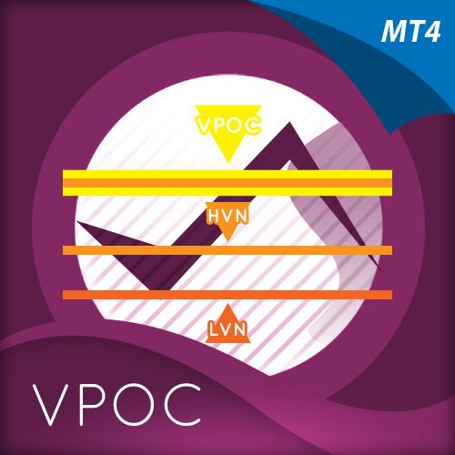 Volume Point of Control (VPOC) Indicator for MT4