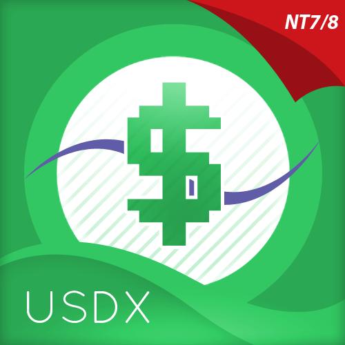 USDX Indicator for NinjaTrader