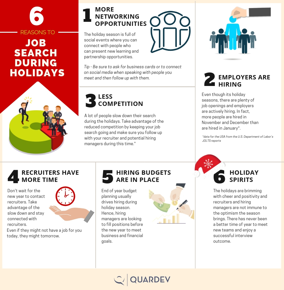 job search during holiday_inforgraphic