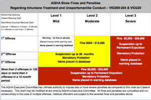 fines-and-penalties