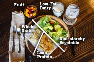 the plate method of eating a nutritious foods diet