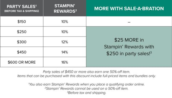 Stampin' Up! Sale-A-Bration 2019. Earn extra host rewards with a qualifying party