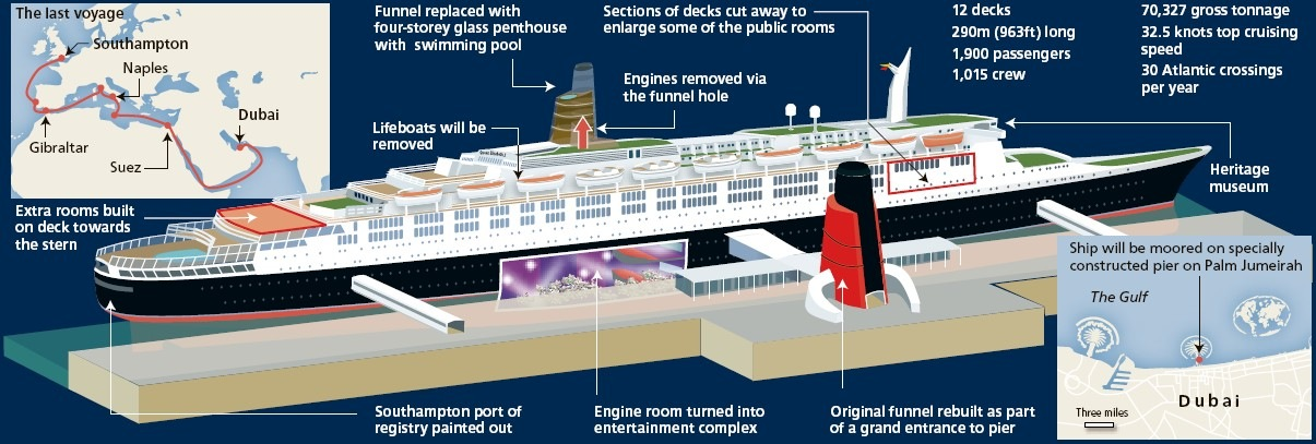 Can the qe2 be saved from its filthy state in dubai wetravel2u 39 s weblog for Queen elizabeth 2 ship interior