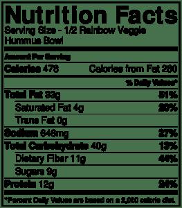 Rainbow Veggie Hummus Bowl