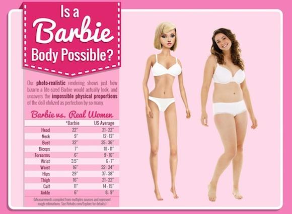 Barbie vs Mujer real