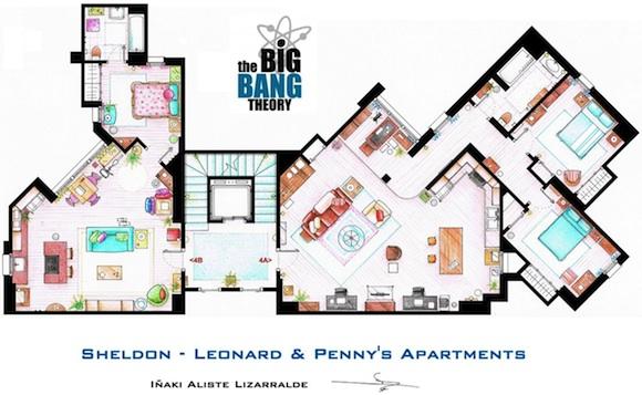 Los departamentos de The Big Bang Theory